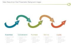 Sales Steps Arrow Chart Presentation Background Images