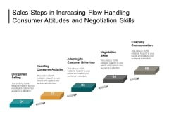 Sales Steps In Increasing Flow Handling Consumer Attitudes And Negotiation Skills Ppt Powerpoint Presentation Ideas Graphic Images