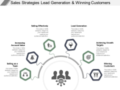 Sales Strategies Lead Generation And Winning Customers Ppt PowerPoint Presentation Pictures Slide