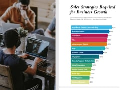 Sales Strategies Required For Business Growth Ppt PowerPoint Presentation Layouts Graphics Design PDF