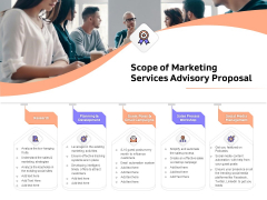 Sales Strategy Consulting Scope Of Marketing Services Advisory Proposal Inspiration PDF
