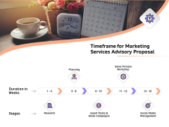 Sales Strategy Consulting Timeframe For Marketing Services Advisory Proposal Background PDF