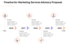Sales Strategy Consulting Timeline For Marketing Services Advisory Proposal Infographics PDF