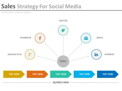 Sales Strategy For Social Media Ppt Slides