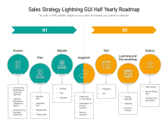 Sales Strategy Lightning GUI Half Yearly Roadmap Icons