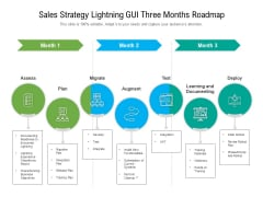 Sales Strategy Lightning GUI Three Months Roadmap Graphics