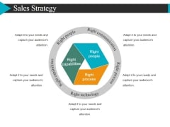 Sales Strategy Ppt PowerPoint Presentation Model Slides