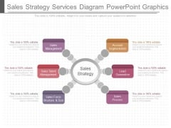 Sales Strategy Services Diagram Powerpoint Graphics