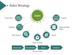 Sales Strategy Template 2 Ppt PowerPoint Presentation Infographic Template