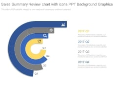 Sales Summary Review Chart With Icons Ppt Background Graphics