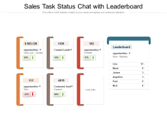 Sales Task Status Chat With Leaderboard Ppt PowerPoint Presentation Layouts Elements PDF