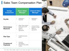 Sales Team Compensation Plan Ppt PowerPoint Presentation Slides Gridlines