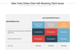 Sales Team Duties Chart With Resolving Client Issues Ppt PowerPoint Presentation Styles PDF