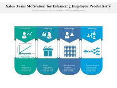 Sales Team Motivation For Enhancing Employee Productivity Ppt PowerPoint Presentation File Design Templates PDF