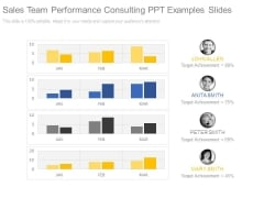 Sales Team Performance Consulting Ppt Examples Slides