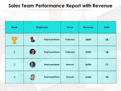 Sales Team Performance Report With Revenue Ppt PowerPoint Presentation Model Portfolio PDF
