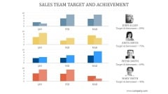 Sales Team Target And Achievement Ppt PowerPoint Presentation Rules
