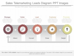 Sales Telemarketing Leads Diagram Ppt Images