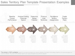 Sales Territory Plan Template Presentation Examples