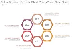 Sales Timeline Circular Chart Powerpoint Slide Deck