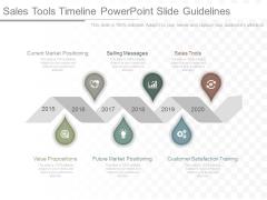Sales Tools Timeline Powerpoint Slide Guidelines