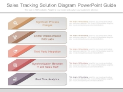 Sales Tracking Solution Diagram Powerpoint Guide