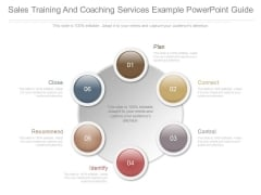 Sales Training And Coaching Services Example Powerpoint Guide
