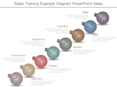 Sales Training Example Diagram Powerpoint Ideas