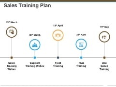 Sales Training Plan Ppt Powerpoint Presentation Gallery Topics