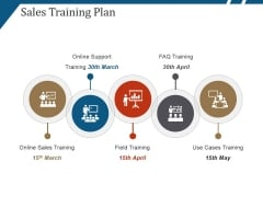 Sales Training Plan Ppt PowerPoint Presentation Layouts Slide