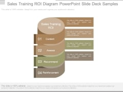 Sales Training Roi Diagram Powerpoint Slide Deck Samples