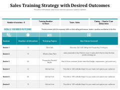 Sales Training Strategy With Desired Outcomes Ppt PowerPoint Presentation Visual Aids PDF