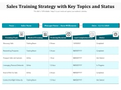 Sales Training Strategy With Key Topics And Status Ppt PowerPoint Presentation Icon Guidelines PDF