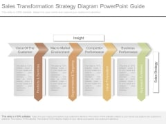 Sales Transformation Strategy Diagram Powerpoint Guide