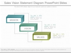 Sales Vision Statement Diagram Powerpoint Slides
