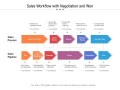 Sales Workflow With Negotiation And Won Ppt PowerPoint Presentation Gallery Vector PDF