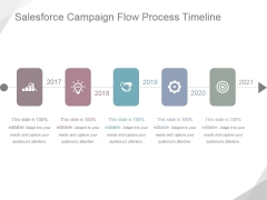 Salesforce Campaign Flow Process Timeline Ppt PowerPoint Presentation Layouts
