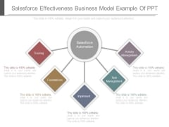 Salesforce Effectiveness Business Model Example Of Ppt