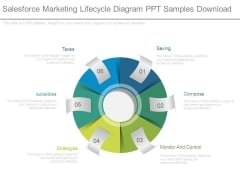 Salesforce Marketing Lifecycle Diagram Ppt Samples Download