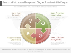 Salesforce Performance Management Diagram Powerpoint Slide Designs