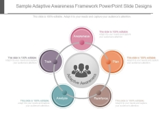 Sample Adaptive Awareness Framework Powerpoint Slide Designs
