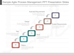 Sample Agile Process Management Ppt Presentation Slides