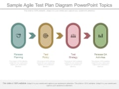 Sample Agile Test Plan Diagram Powerpoint Topics