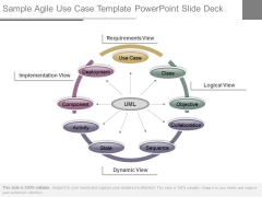 Sample Agile Use Case Template Powerpoint Slide Deck