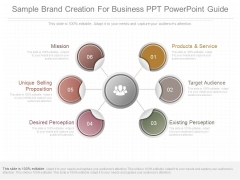Sample Brand Creation For Business Ppt Powerpoint Guide