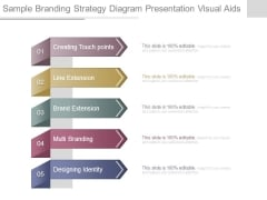 Sample Branding Strategy Diagram Presentation Visual Aids