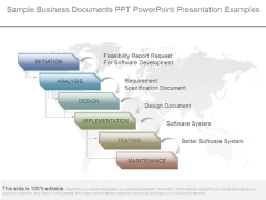 Sample Business Documents Ppt Powerpoint Presentation Examples