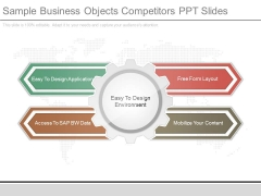 Sample Business Objects Competitors Ppt Slides