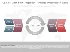 Sample Cash Flow Projection Template Presentation Deck