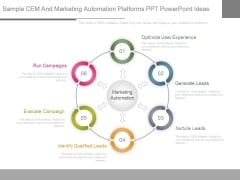 Sample Cem And Marketing Automation Platforms Ppt Powerpoint Ideas